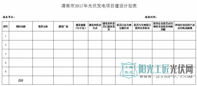 渭南市2017年普通光伏电站建设计划申报表(样表)
