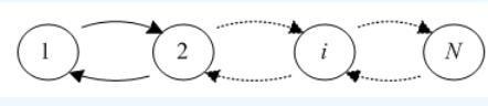 常见的低压配电网通信配置图