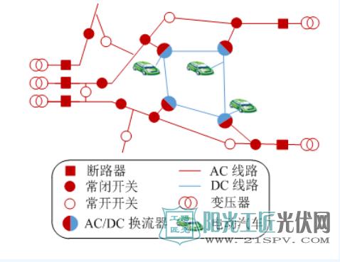 基于交直流混合低压配电网转供模型