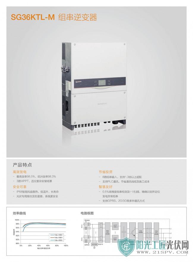 户用村级电站iSolar智慧阳光解决方案20180110(3)_页面_16