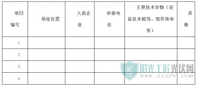 达拉特光伏发电应用领跑基地项目入选企业信息表