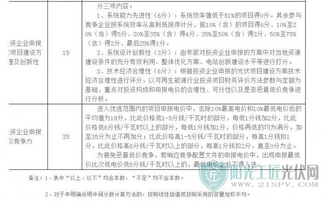 达拉特光伏发电应用领跑基地项目评分标准表