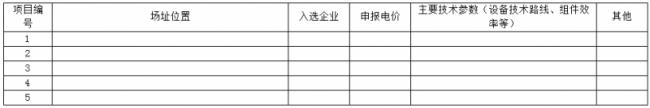 大同二期光伏发电应用领跑基地项目入选名单