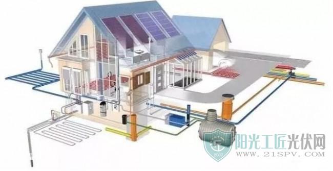 什么是光伏+空气能热泵+取暖