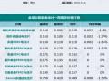 光伏一周现货价格行情(2018.9.26)
