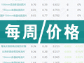 光伏一周现货价格行情(2019.05.22)