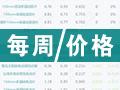 光伏一周现货价格行情(2019.08.14)